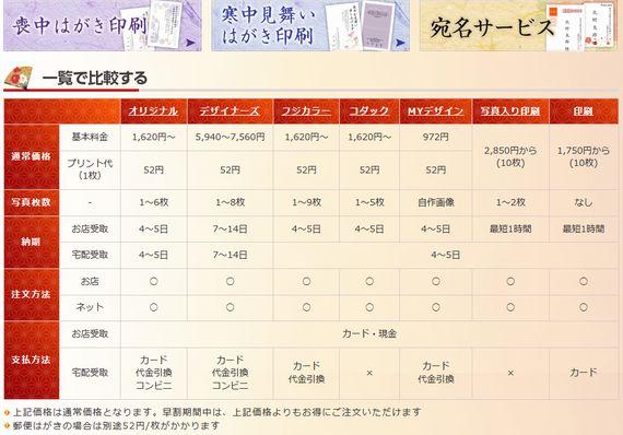 キタムラ料金表