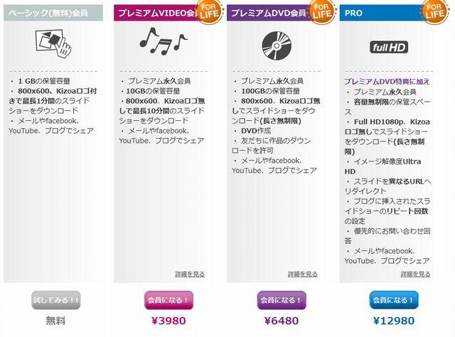 kizoa会員価格